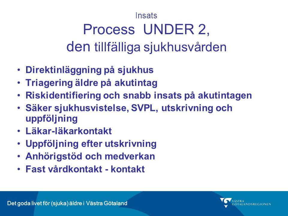Det goda livet för (sjuka) äldre i Västra Götaland Insats Process UNDER 2, den tillfälliga sjukhusvården Direktinläggning på sjukhus Triagering äldre