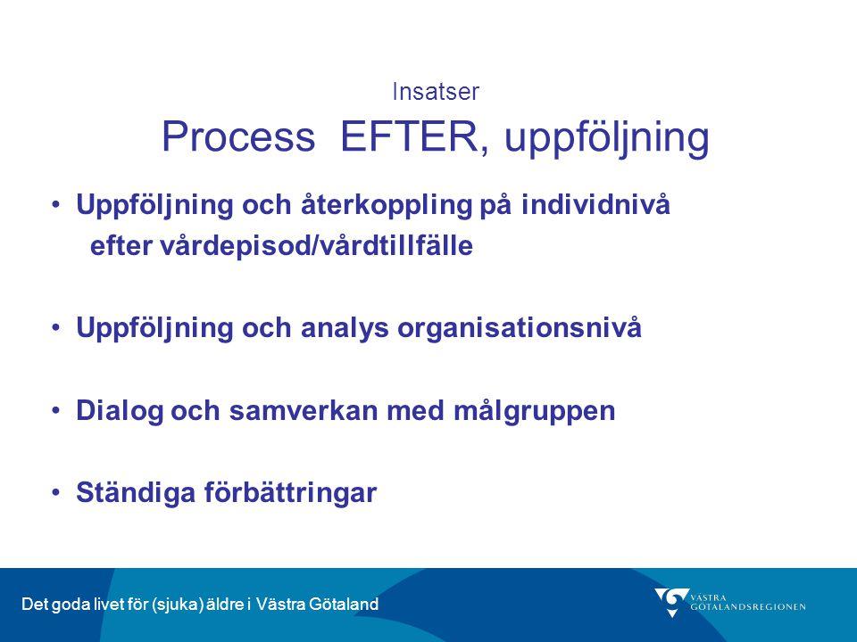 Det goda livet för (sjuka) äldre i Västra Götaland Insatser Process EFTER, uppföljning Uppföljning och återkoppling på individnivå efter vårdepisod/vå
