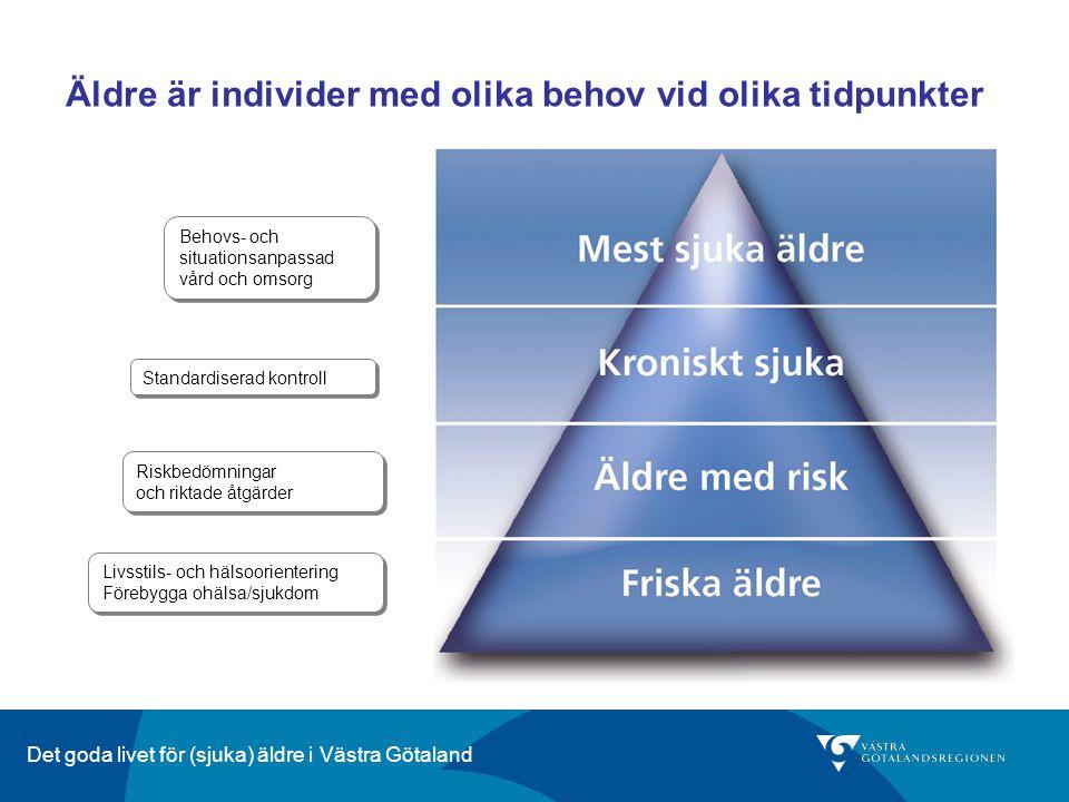 Det goda livet för (sjuka) äldre i Västra Götaland Äldre är individer med olika behov vid olika tidpunkter Behovs- och situationsanpassad vård och oms