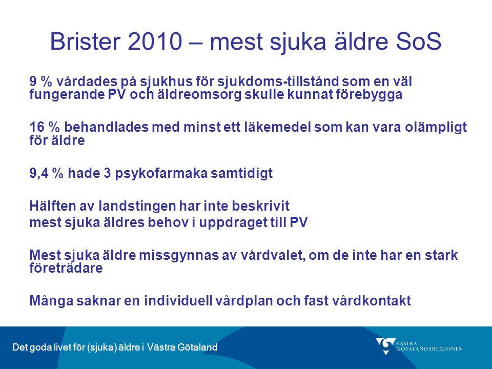 Det goda livet för (sjuka) äldre i Västra Götaland Brister 2010 – mest sjuka äldre SoS 9 % vårdades på sjukhus för sjukdoms-tillstånd som en väl funge
