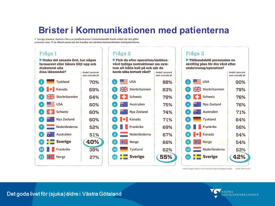 Det goda livet för (sjuka) äldre i Västra Götaland Brister i Kommunikationen med patienterna