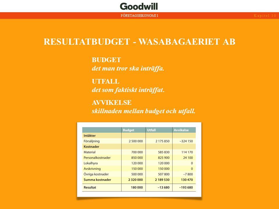LIKVIDITETSBUDGET - CYKELEXPERTEN FÖRETAGSEKONOMI 1Kapitel 10 INGÅENDE LIKVIDA MEDEL pengar som finns kvar vid en månads början.