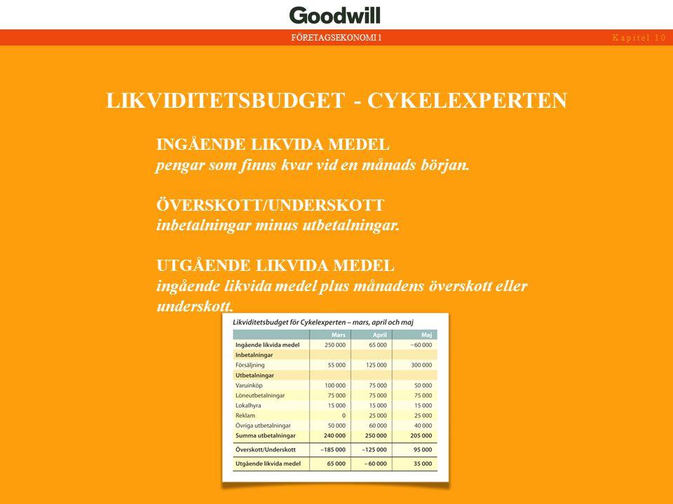 LIKVIDITETSBUDGET - CYKELEXPERTEN FÖRETAGSEKONOMI 1Kapitel 10 INGÅENDE LIKVIDA MEDEL pengar som finns kvar vid en månads början. ÖVERSKOTT/UNDERSKOTT