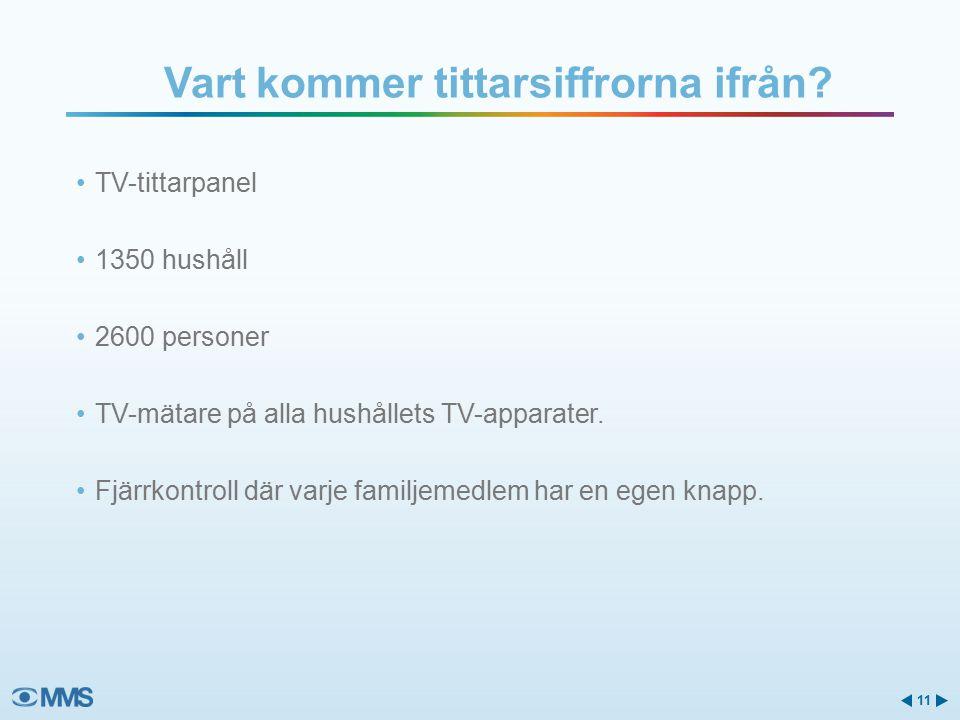 TV-tittarpanel 1350 hushåll 2600 personer TV-mätare på alla hushållets TV-apparater.