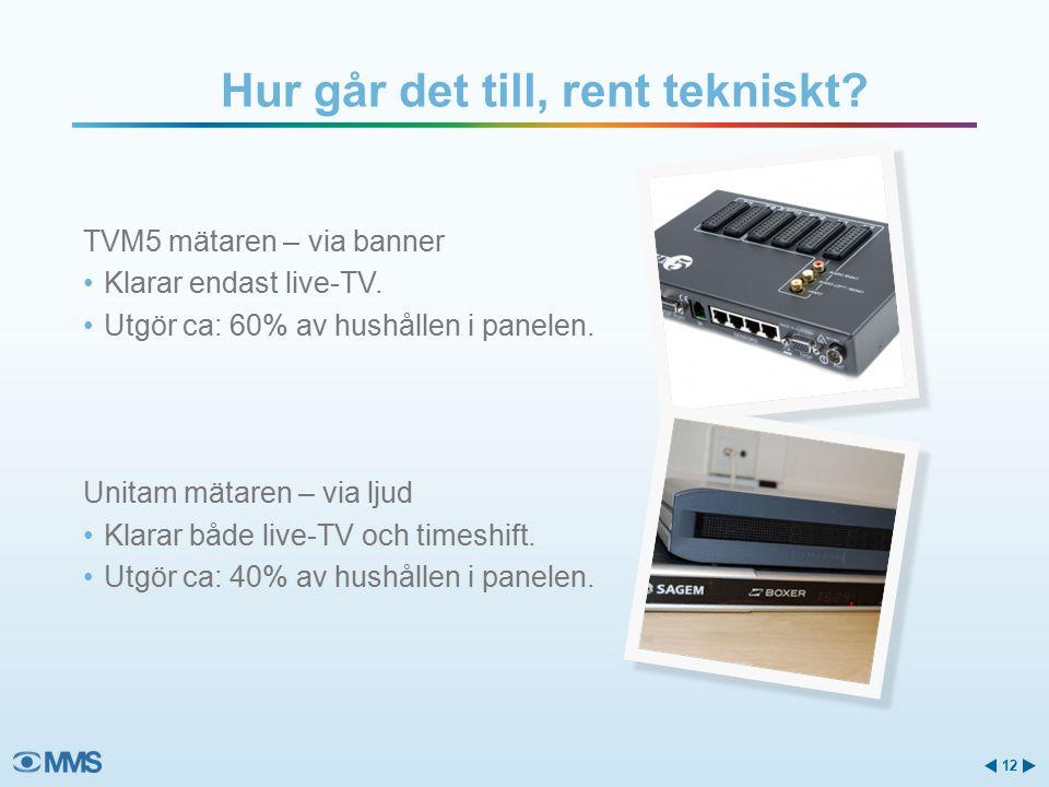 Hur går det till, rent tekniskt. TVM5 mätaren – via banner Klarar endast live-TV.