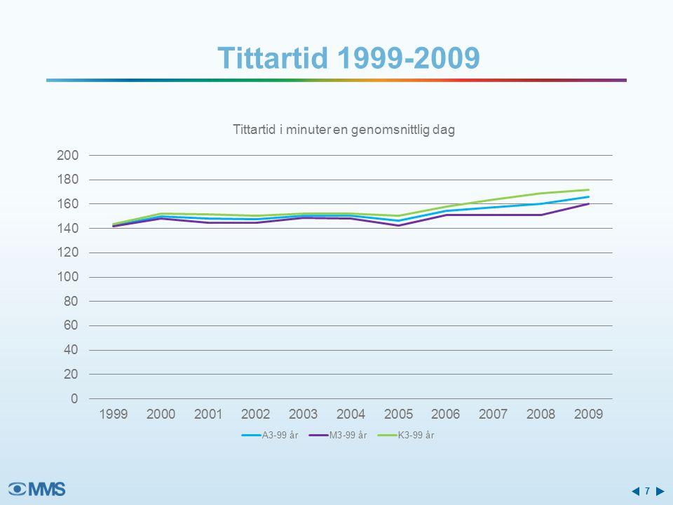 Tittartid 1999-2009 7