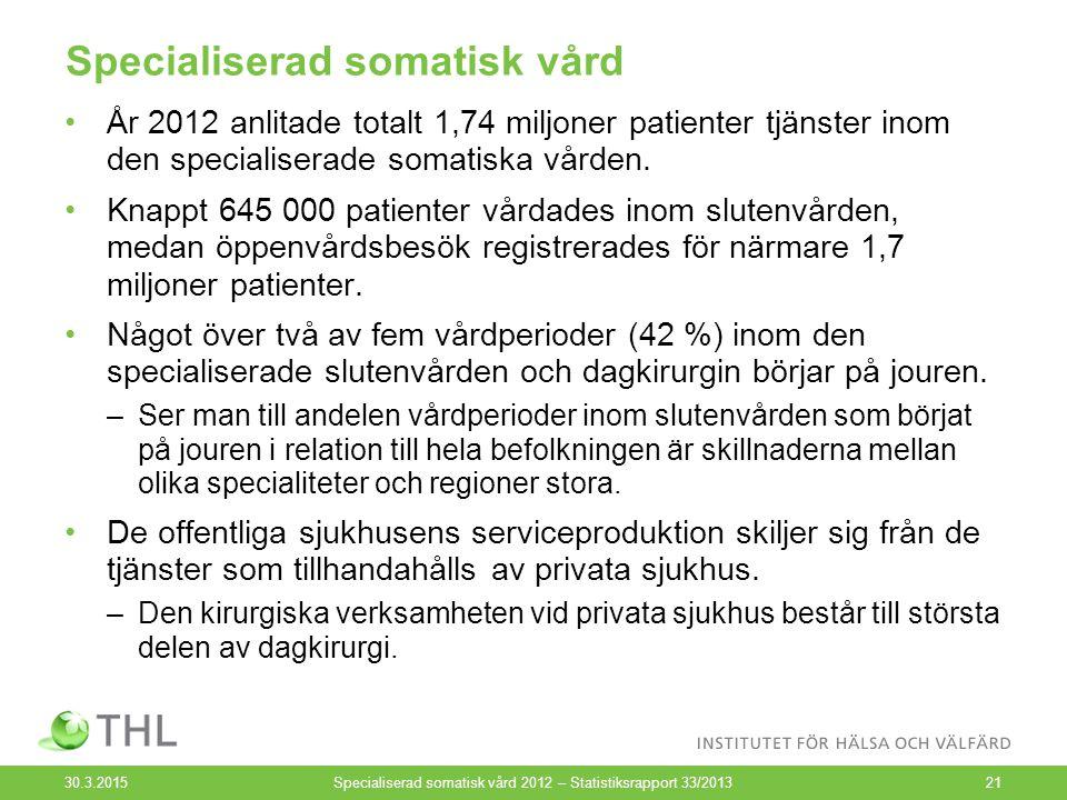 Specialiserad somatisk vård År 2012 anlitade totalt 1,74 miljoner patienter tjänster inom den specialiserade somatiska vården.