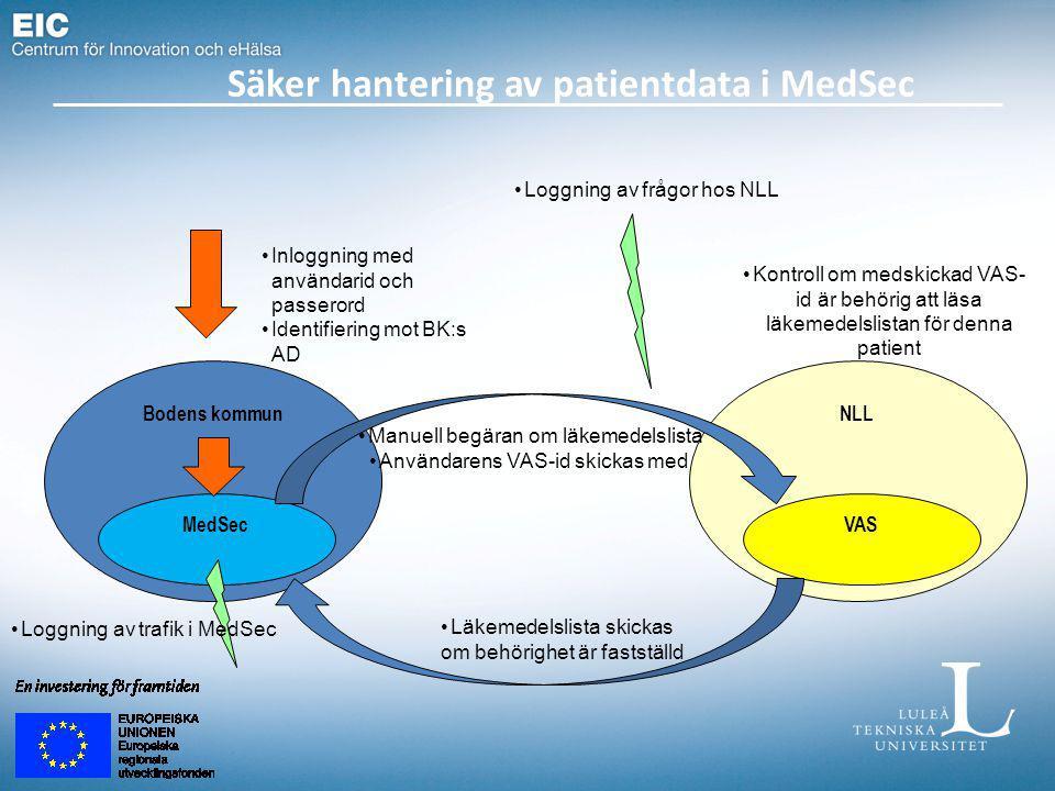 Bodens kommun MedSec NLL VAS Inloggning med användarid och passerord Identifiering mot BK:s AD Manuell begäran om läkemedelslista Användarens VAS-id s