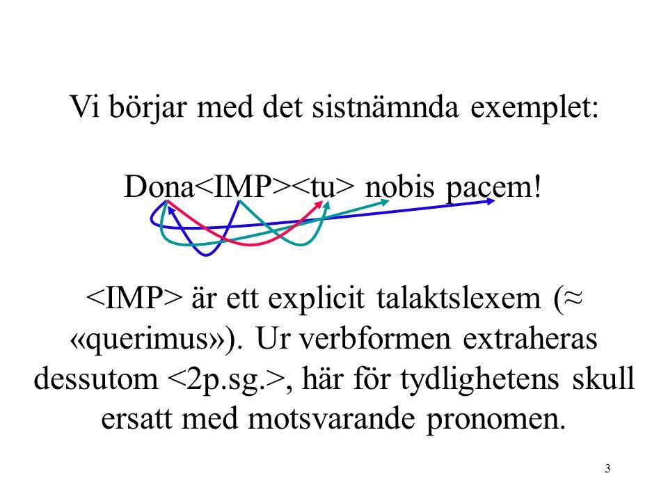 3 Vi börjar med det sistnämnda exemplet: Dona nobis pacem.