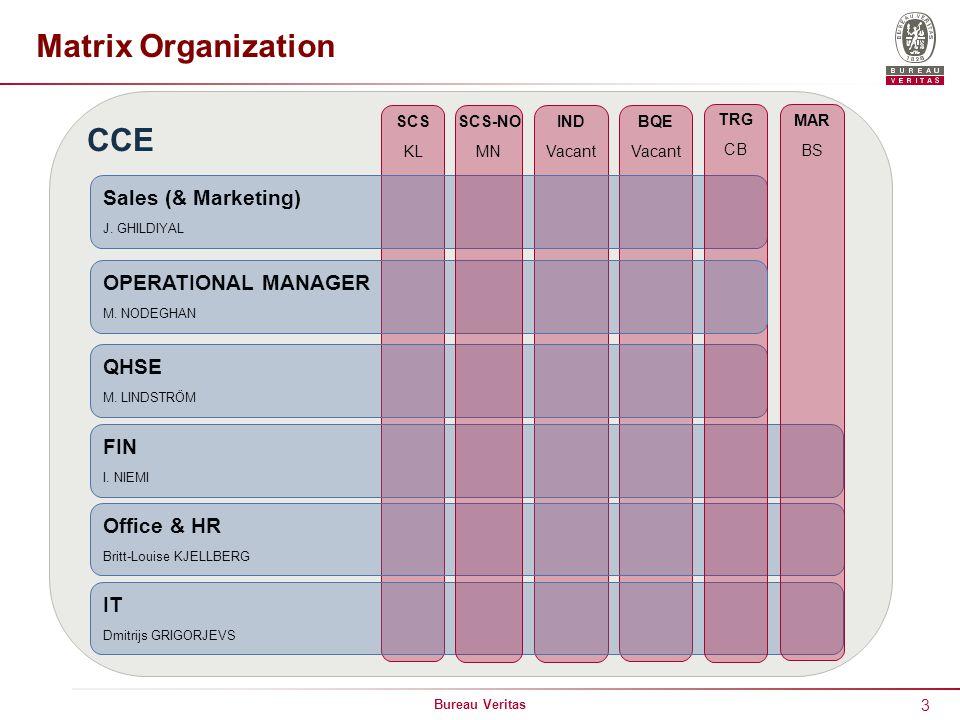 3 Bureau Veritas Matrix Organization CCE SCS KL IND Vacant BQE Vacant FIN I. NIEMI Office & HR Britt-Louise KJELLBERG IT Dmitrijs GRIGORJEVS Sales (&