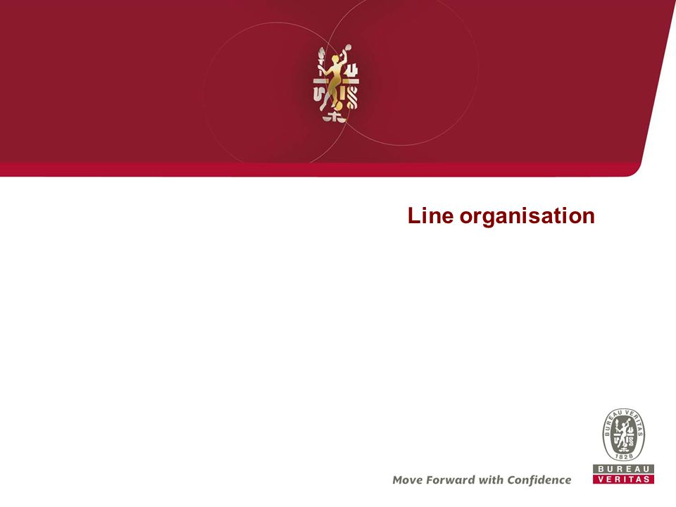 6 Bureau Veritas 6 ► Organisation Chart K.