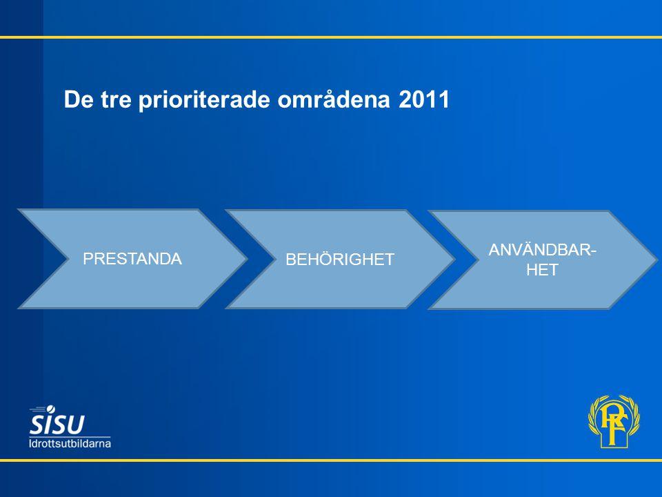 De tre prioriterade områdena 2011 PRESTANDA BEHÖRIGHET ANVÄNDBAR- HET