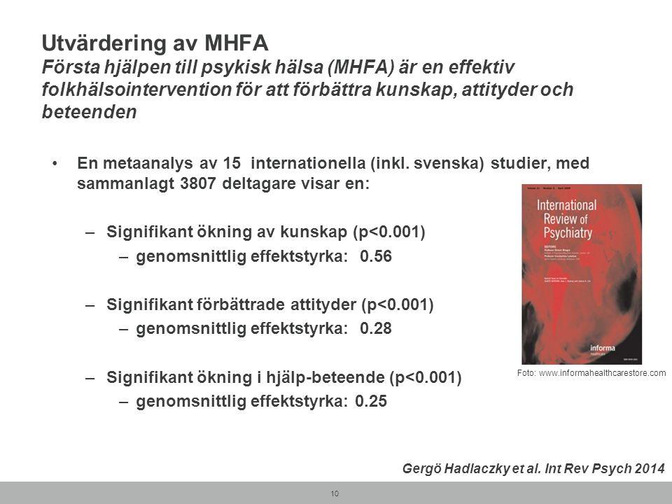 Utvärdering av MHFA Första hjälpen till psykisk hälsa (MHFA) är en effektiv folkhälsointervention för att förbättra kunskap, attityder och beteenden E