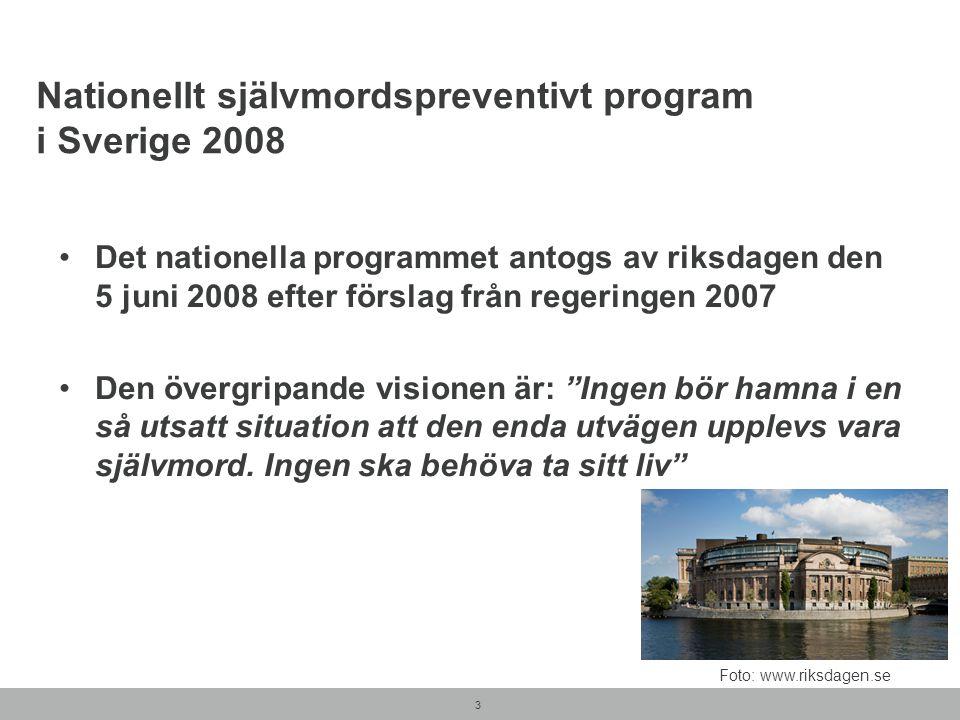 Nationellt självmordspreventivt program i Sverige 2008 Det nationella programmet antogs av riksdagen den 5 juni 2008 efter förslag från regeringen 200