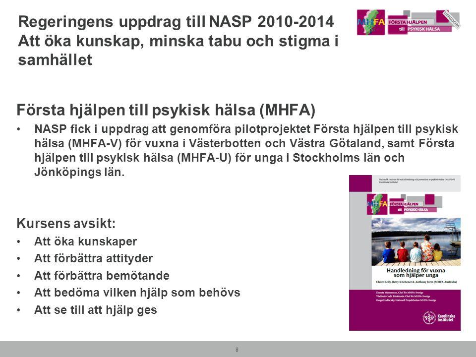 Första hjälpen till psykisk hälsa (MHFA) NASP fick i uppdrag att genomföra pilotprojektet Första hjälpen till psykisk hälsa (MHFA-V) för vuxna i Väste