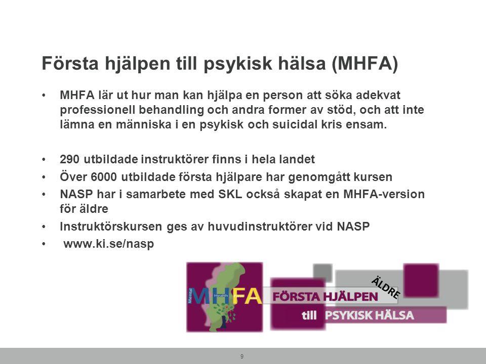Första hjälpen till psykisk hälsa (MHFA) MHFA lär ut hur man kan hjälpa en person att söka adekvat professionell behandling och andra former av stöd,