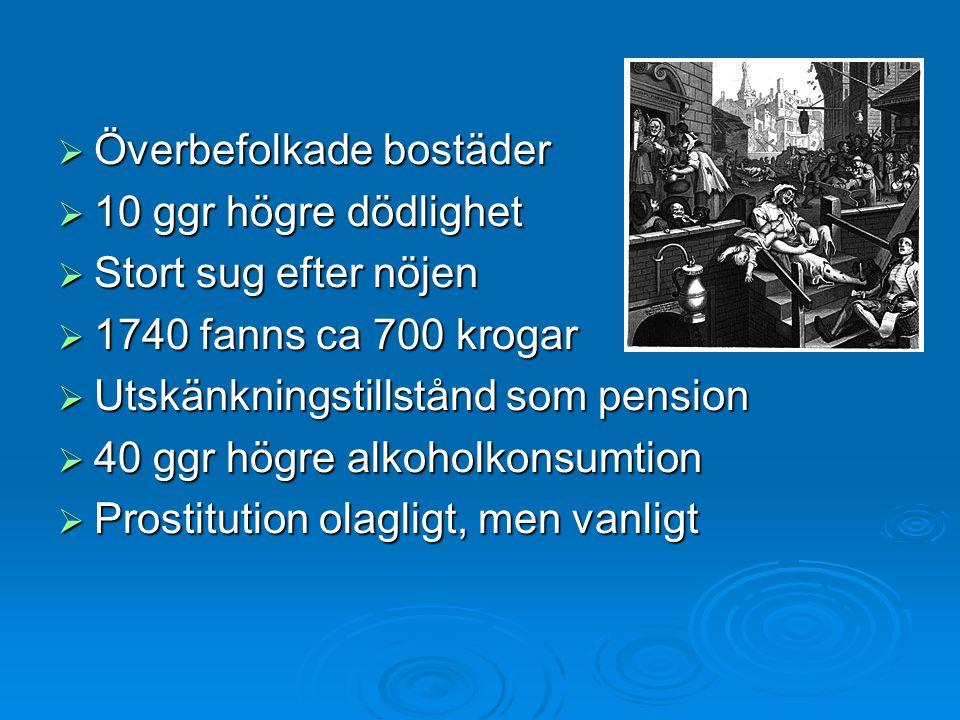  Överbefolkade bostäder  10 ggr högre dödlighet  Stort sug efter nöjen  1740 fanns ca 700 krogar  Utskänkningstillstånd som pension  40 ggr högr