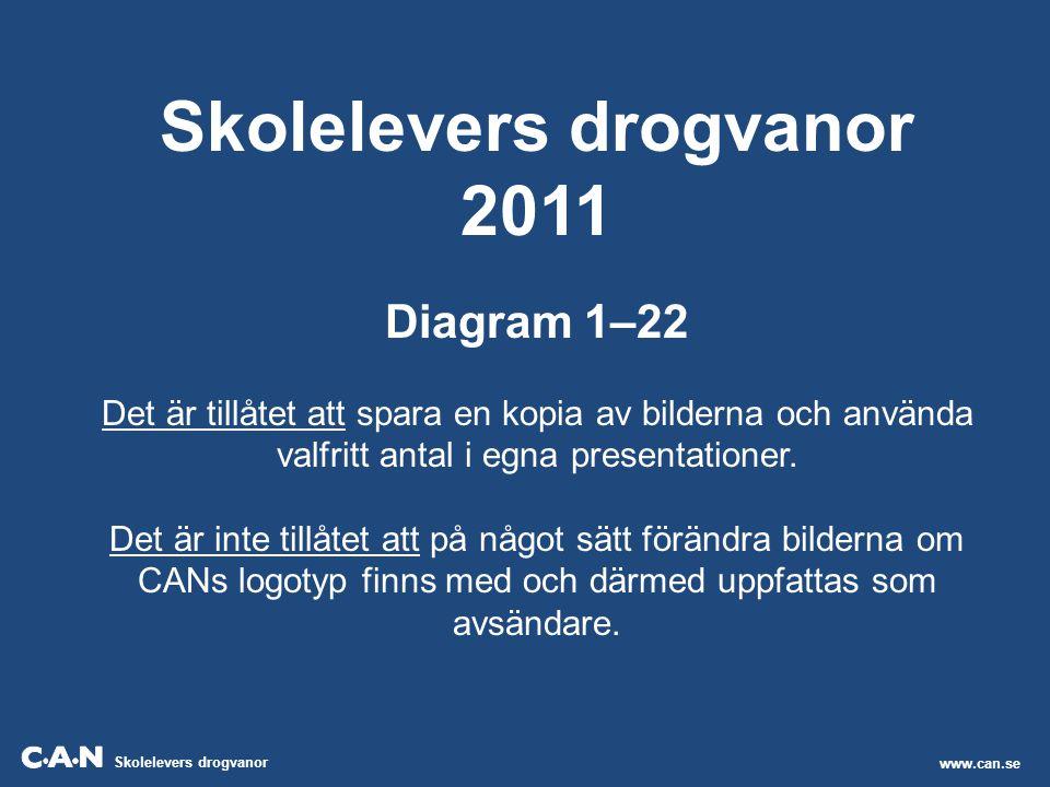 Skolelevers drogvanor 2011 Diagram 1–22 Det är tillåtet att spara en kopia av bilderna och använda valfritt antal i egna presentationer.