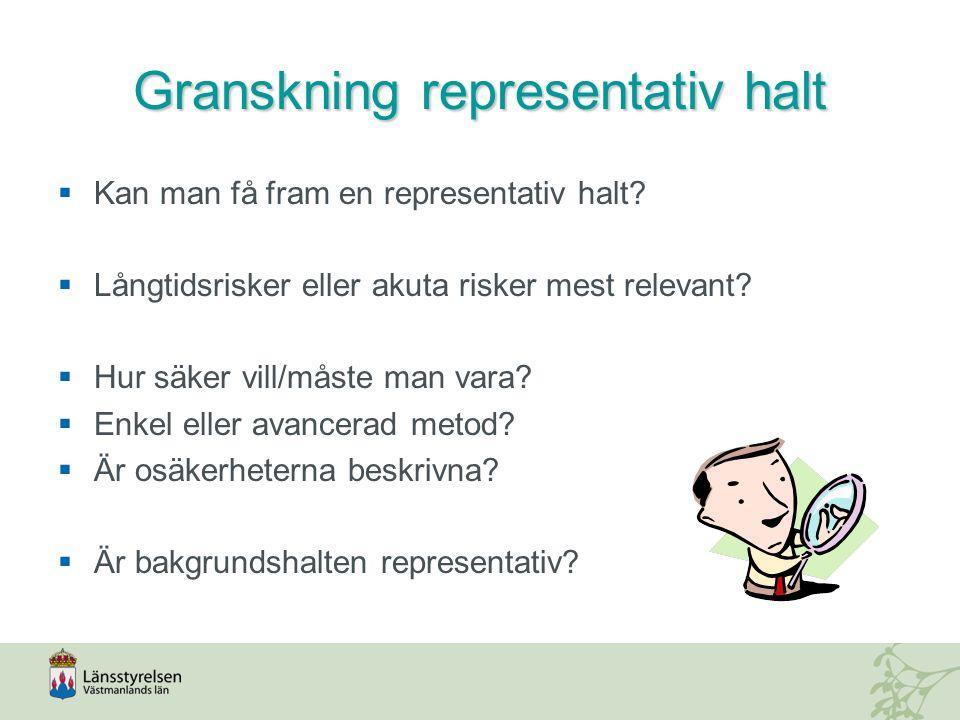 Granskning representativ halt  Kan man få fram en representativ halt.