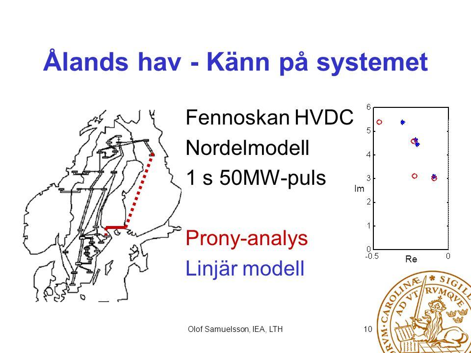 Olof Samuelsson, IEA, LTH10 Ålands hav - Känn på systemet Fennoskan HVDC Nordelmodell 1 s 50MW-puls Prony-analys Linjär modell Im Re