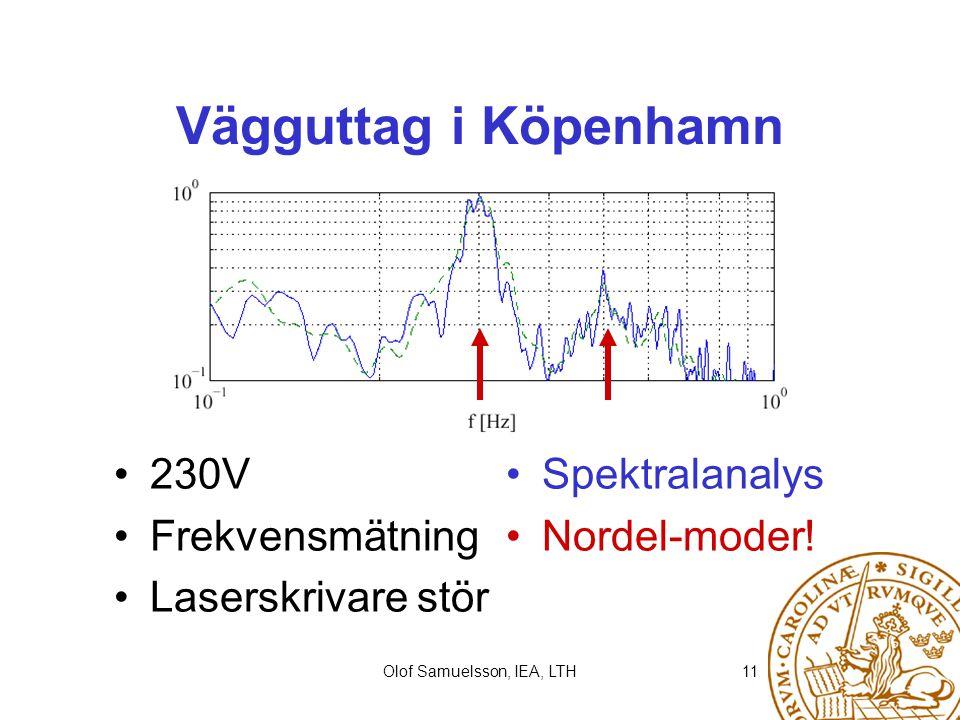 Olof Samuelsson, IEA, LTH11 Vägguttag i Köpenhamn Spektralanalys Nordel-moder! 230V Frekvensmätning Laserskrivare stör