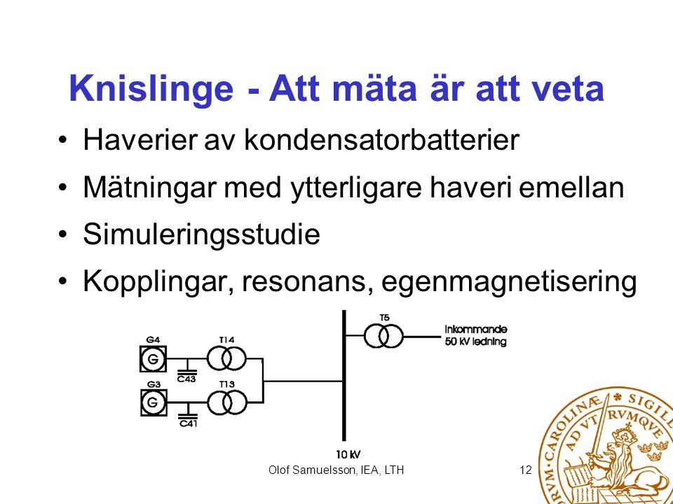 Olof Samuelsson, IEA, LTH12 Knislinge - Att mäta är att veta Haverier av kondensatorbatterier Mätningar med ytterligare haveri emellan Simuleringsstud