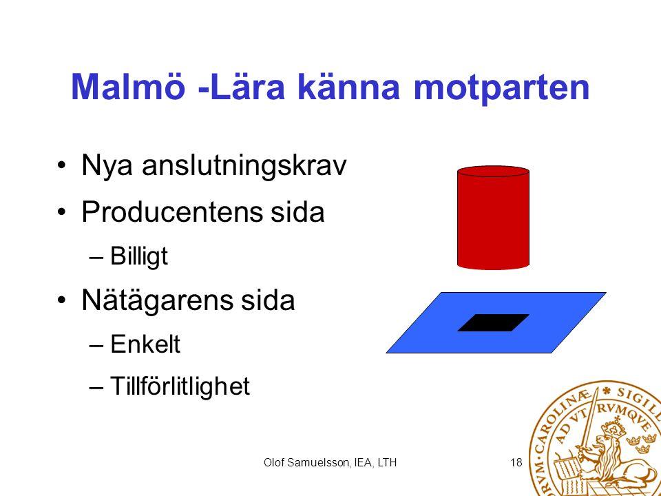 Olof Samuelsson, IEA, LTH18 Malmö -Lära känna motparten Nya anslutningskrav Producentens sida – Billigt Nätägarens sida – Enkelt – Tillförlitlighet