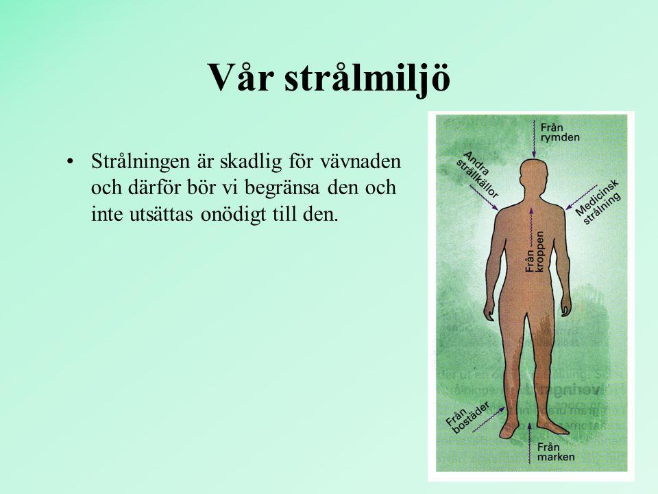 Vår strålmiljö Strålningen är skadlig för vävnaden och därför bör vi begränsa den och inte utsättas onödigt till den.