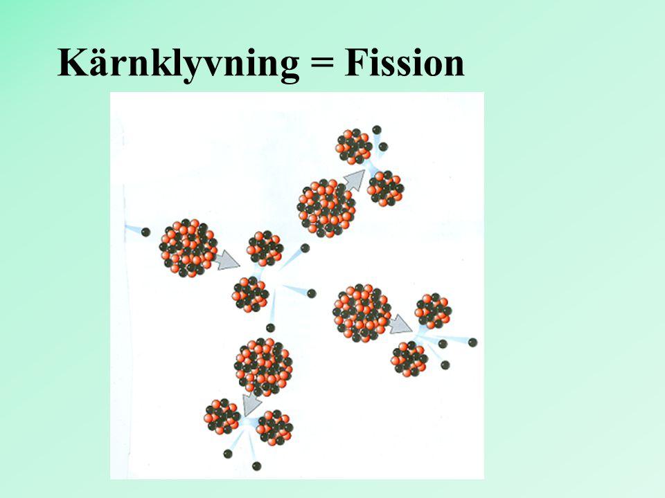 Kärnklyvning = Fission