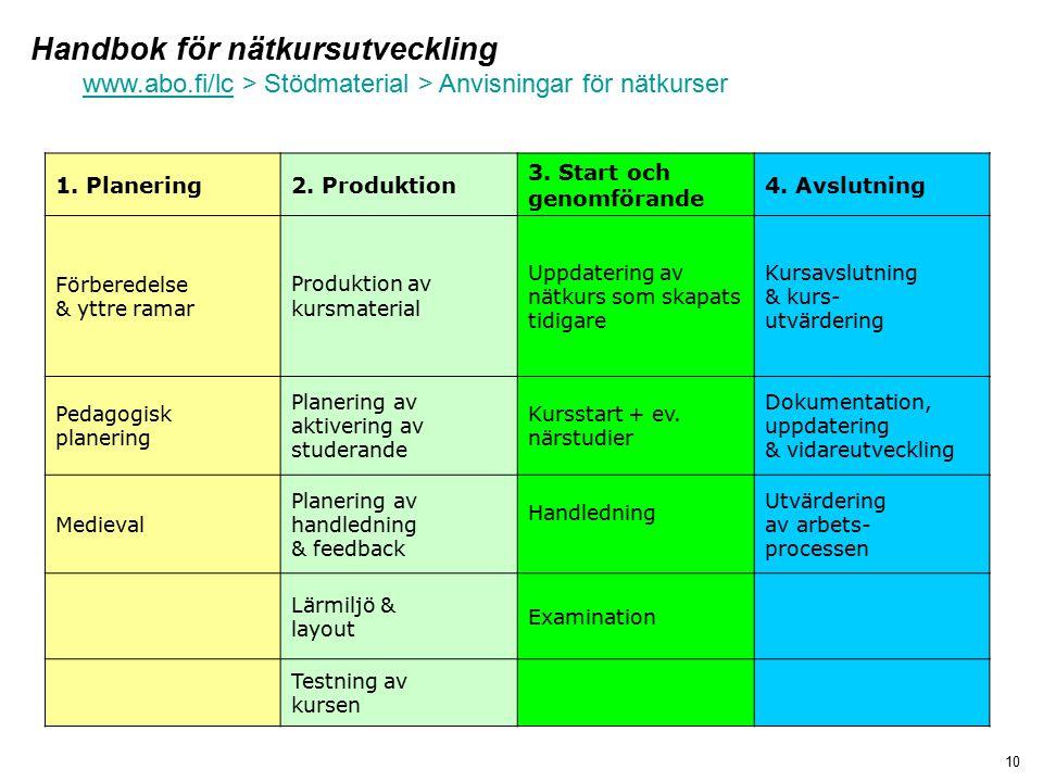 10 1.Planering2. Produktion 3. Start och genomförande 4.