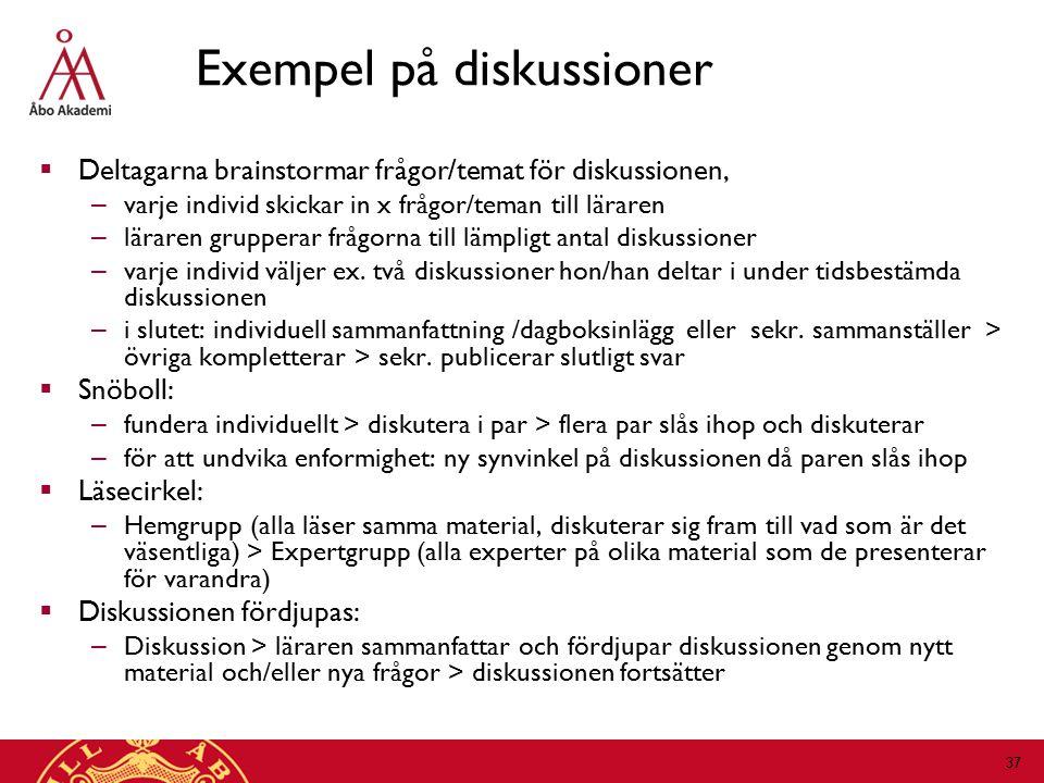 Exempel på diskussioner  Deltagarna brainstormar frågor/temat för diskussionen, – varje individ skickar in x frågor/teman till läraren – läraren grupperar frågorna till lämpligt antal diskussioner – varje individ väljer ex.