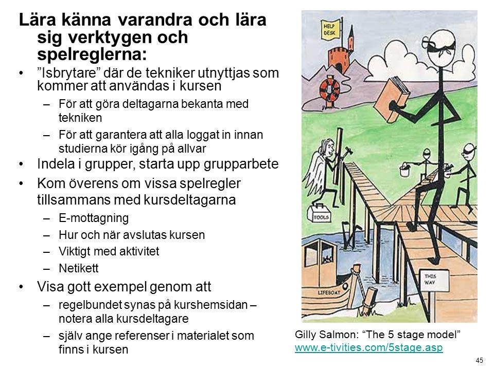 45 Gilly Salmon: The 5 stage model www.e-tivities.com/5stage.asp www.e-tivities.com/5stage.asp Lära känna varandra och lära sig verktygen och spelreglerna: Isbrytare där de tekniker utnyttjas som kommer att användas i kursen –För att göra deltagarna bekanta med tekniken –För att garantera att alla loggat in innan studierna kör igång på allvar Indela i grupper, starta upp grupparbete Kom överens om vissa spelregler tillsammans med kursdeltagarna –E-mottagning –Hur och när avslutas kursen –Viktigt med aktivitet –Netikett Visa gott exempel genom att –regelbundet synas på kurshemsidan – notera alla kursdeltagare –själv ange referenser i materialet som finns i kursen