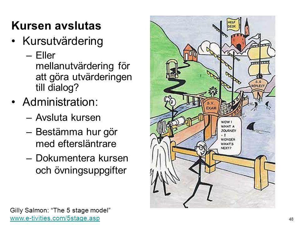 48 Gilly Salmon: The 5 stage model www.e-tivities.com/5stage.asp www.e-tivities.com/5stage.asp Kursen avslutas Kursutvärdering –Eller mellanutvärdering för att göra utvärderingen till dialog.