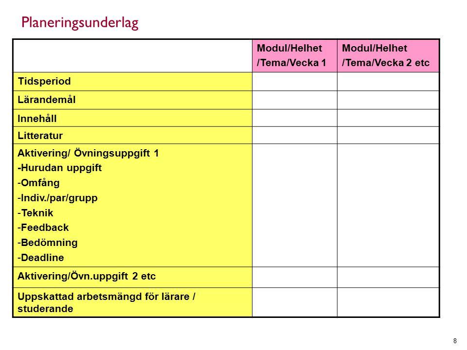 Planeringsunderlag Modul/Helhet /Tema/Vecka 1 Modul/Helhet /Tema/Vecka 2 etc Tidsperiod Lärandemål Innehåll Litteratur Aktivering/ Övningsuppgift 1 -Hurudan uppgift -Omfång -Indiv./par/grupp -Teknik -Feedback -Bedömning -Deadline Aktivering/Övn.uppgift 2 etc Uppskattad arbetsmängd för lärare / studerande 8
