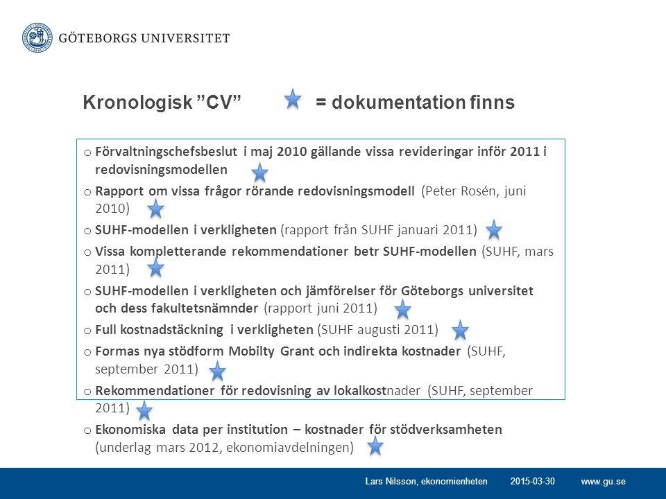 www.gu.se Kronologisk CV = dokumentation finns o Förvaltningschefsbeslut i maj 2010 gällande vissa revideringar inför 2011 i redovisningsmodellen o Rapport om vissa frågor rörande redovisningsmodell (Peter Rosén, juni 2010) o SUHF-modellen i verkligheten (rapport från SUHF januari 2011) o Vissa kompletterande rekommendationer betr SUHF-modellen (SUHF, mars 2011) o SUHF-modellen i verkligheten och jämförelser för Göteborgs universitet och dess fakultetsnämnder (rapport juni 2011) o Full kostnadstäckning i verkligheten (SUHF augusti 2011) o Formas nya stödform Mobilty Grant och indirekta kostnader (SUHF, september 2011) o Rekommendationer för redovisning av lokalkostnader (SUHF, september 2011) o Ekonomiska data per institution – kostnader för stödverksamheten (underlag mars 2012, ekonomiavdelningen) 2015-03-30Lars Nilsson, ekonomienheten