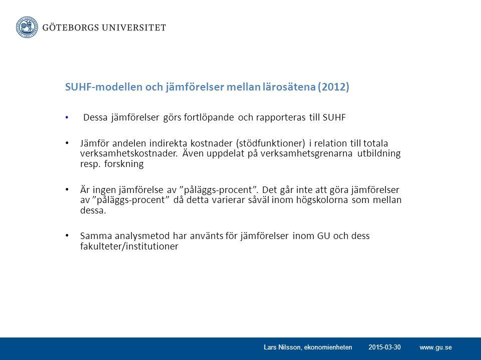 www.gu.se2015-03-30Lars Nilsson, ekonomienheten Dessa jämförelser görs fortlöpande och rapporteras till SUHF Jämför andelen indirekta kostnader (stödfunktioner) i relation till totala verksamhetskostnader.