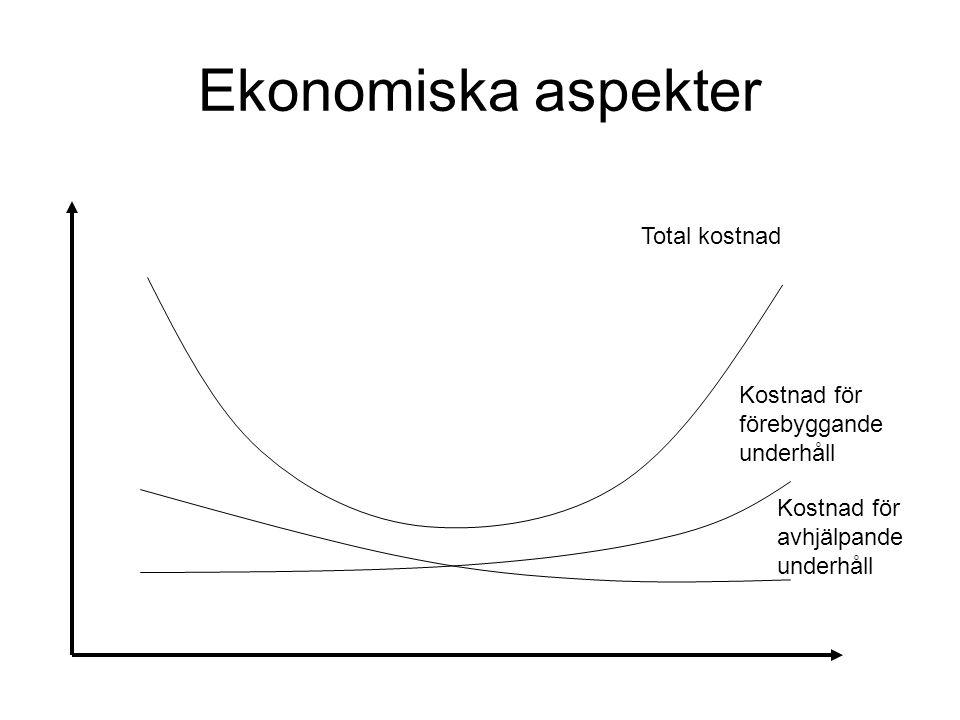 Ekonomiska aspekter Total kostnad Kostnad för förebyggande underhåll Kostnad för avhjälpande underhåll
