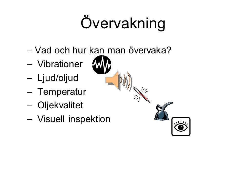 Övervakning –Vad och hur kan man övervaka? – Vibrationer – Ljud/oljud – Temperatur – Oljekvalitet – Visuell inspektion