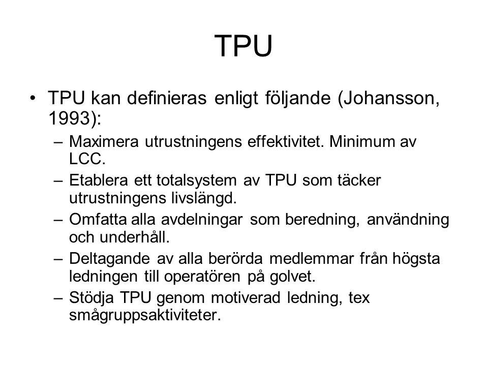 TPU TPU kan definieras enligt följande (Johansson, 1993): –Maximera utrustningens effektivitet. Minimum av LCC. –Etablera ett totalsystem av TPU som t