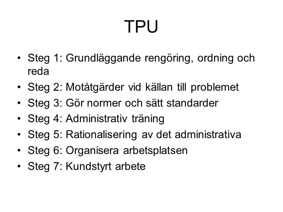 TPU Steg 1: Grundläggande rengöring, ordning och reda Steg 2: Motåtgärder vid källan till problemet Steg 3: Gör normer och sätt standarder Steg 4: Adm