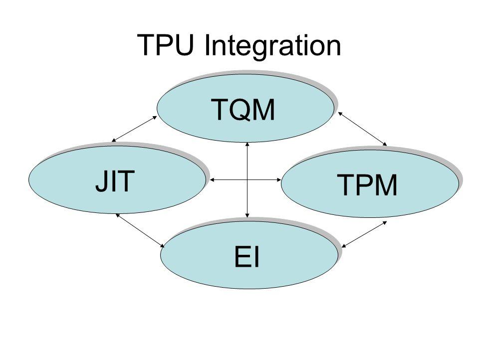 TPU Integration TQM JIT TPM EI