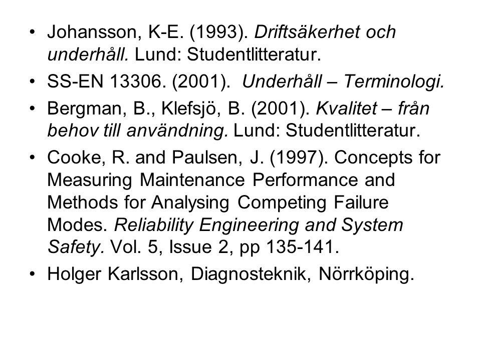 Johansson, K-E. (1993). Driftsäkerhet och underhåll. Lund: Studentlitteratur. SS-EN 13306. (2001). Underhåll – Terminologi. Bergman, B., Klefsjö, B. (