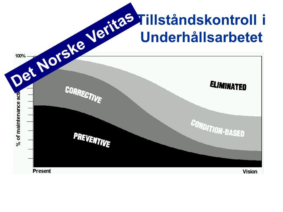 Tillståndskontroll i Underhållsarbetet Det Norske Veritas