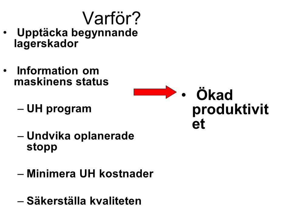 Upptäcka begynnande lagerskador Information om maskinens status –UH program –Undvika oplanerade stopp –Minimera UH kostnader –Säkerställa kvaliteten Ö