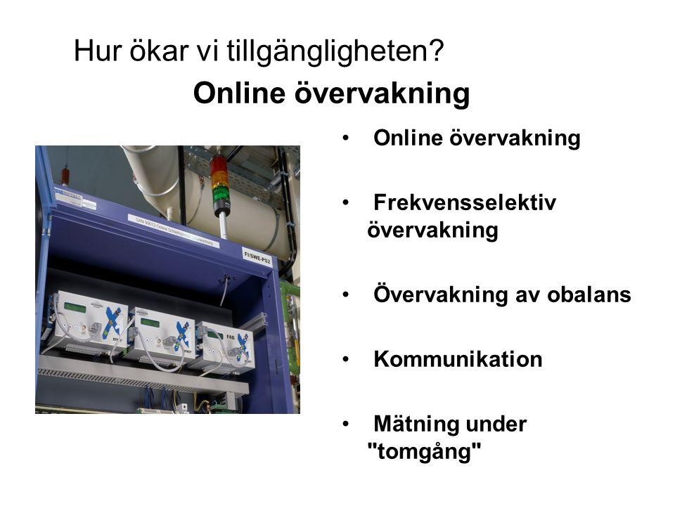 Online övervakning Frekvensselektiv övervakning Övervakning av obalans Kommunikation Mätning under