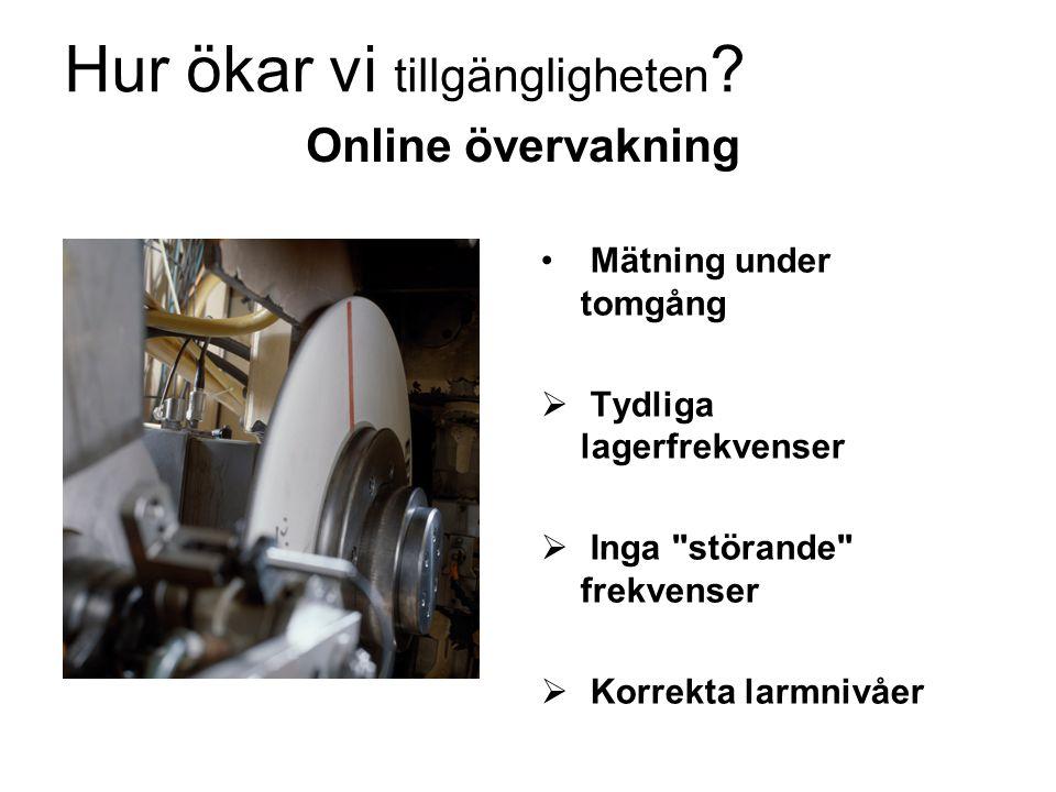 Online övervakning Mätning under tomgång  Tydliga lagerfrekvenser  Inga