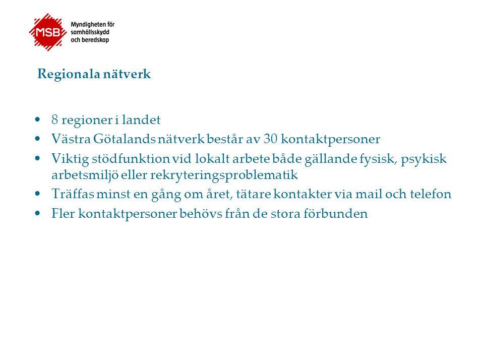 Regionala nätverk 8 regioner i landet Västra Götalands nätverk består av 30 kontaktpersoner Viktig stödfunktion vid lokalt arbete både gällande fysisk
