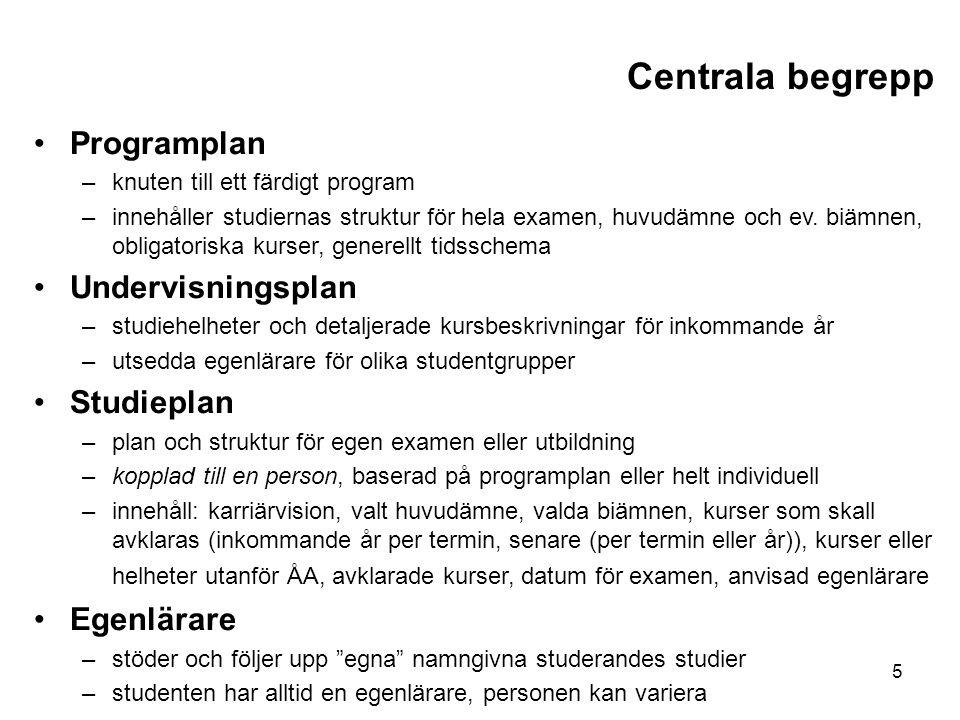 5 Centrala begrepp Programplan –knuten till ett färdigt program –innehåller studiernas struktur för hela examen, huvudämne och ev. biämnen, obligatori