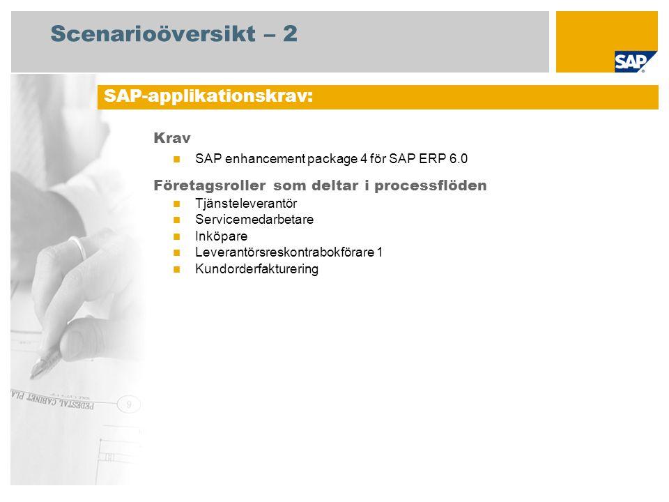 Scenarioöversikt – 2 Krav SAP enhancement package 4 för SAP ERP 6.0 Företagsroller som deltar i processflöden Tjänsteleverantör Servicemedarbetare Inköpare Leverantörsreskontrabokförare 1 Kundorderfakturering SAP-applikationskrav: