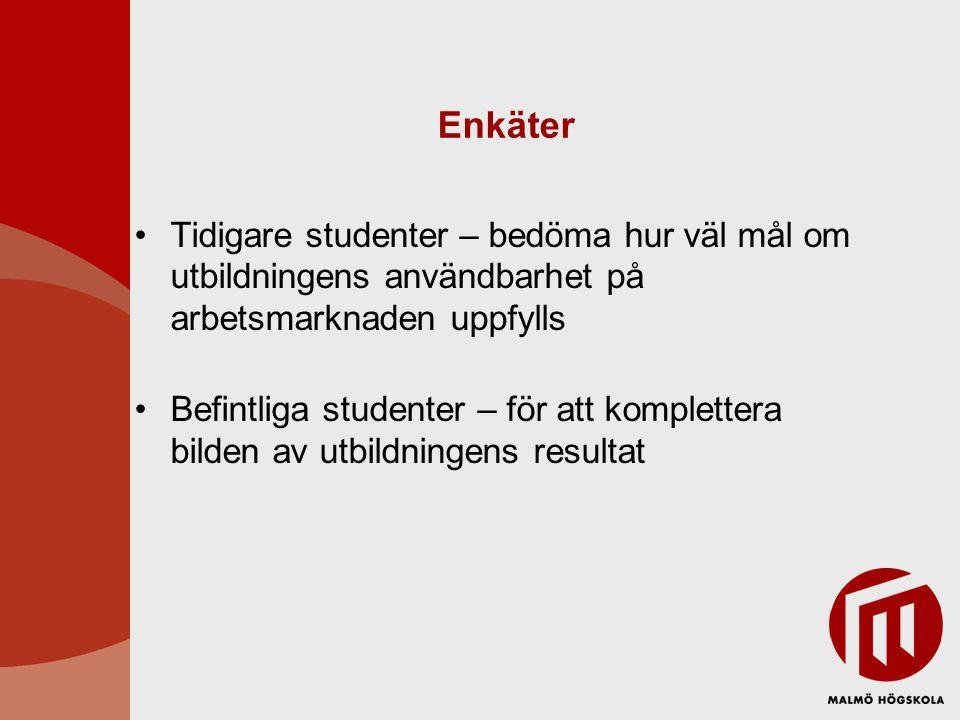 Enkäter Tidigare studenter – bedöma hur väl mål om utbildningens användbarhet på arbetsmarknaden uppfylls Befintliga studenter – för att komplettera bilden av utbildningens resultat